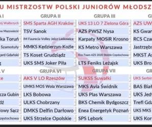 Awans siatkarzy do 1/4 finału Mistrzostw Polski
